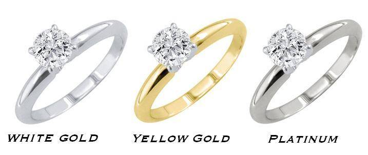 Which Is Better White Gold Or Platinum